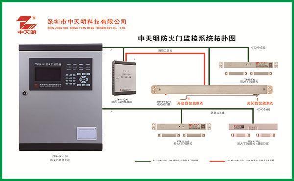 安徽万博官网手机版网页版登录监控系统